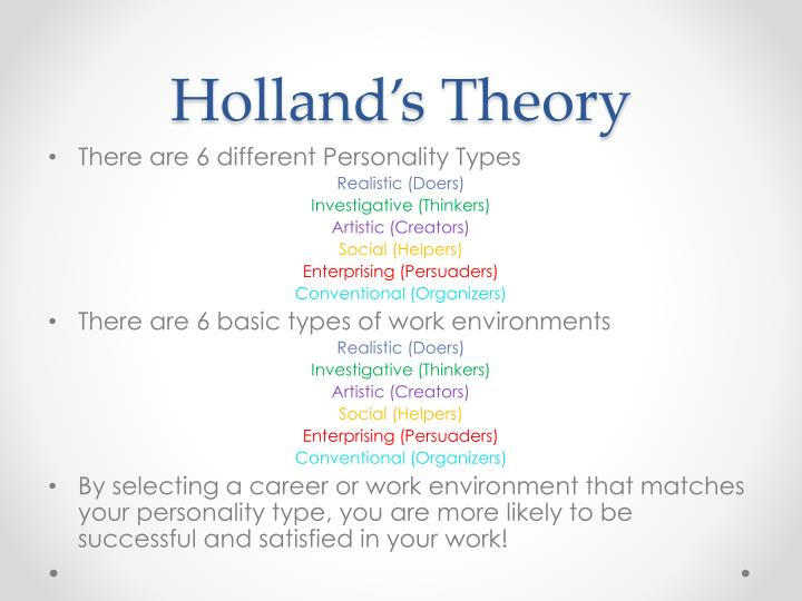 Holland's Theory