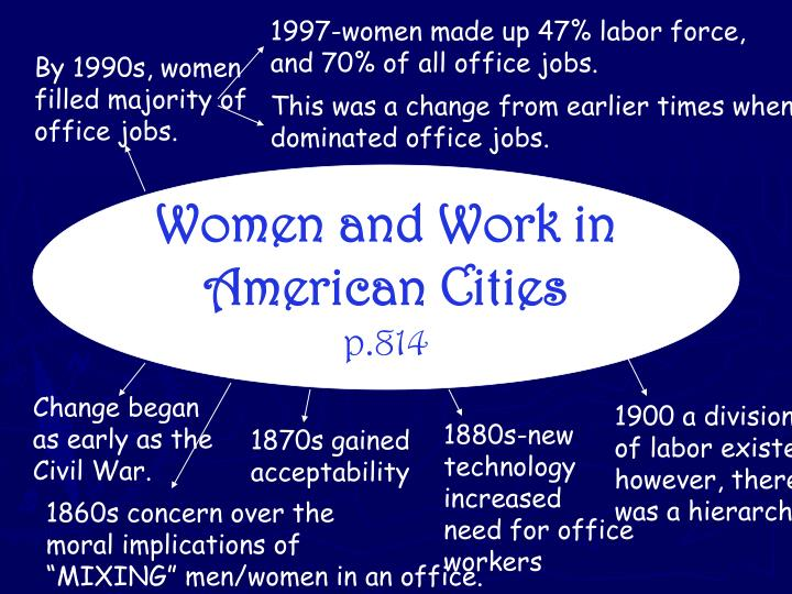 1997-women made up 47% labor force,