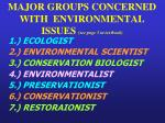 major groups concerned with environmental issues see page 3 in textbook