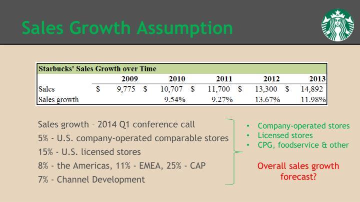 Sales Growth Assumption