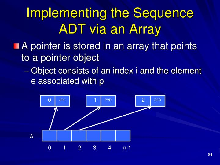 Implementing the Sequence ADT via an Array