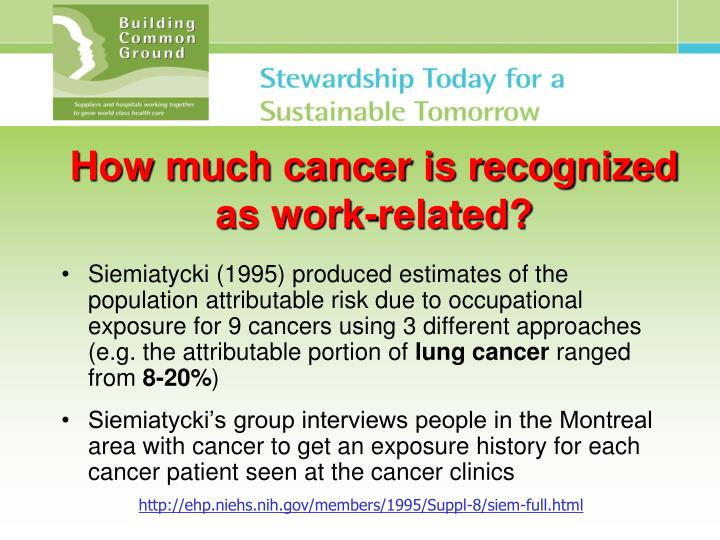 How much cancer is recognized as work-related?