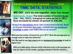 time data statistics1
