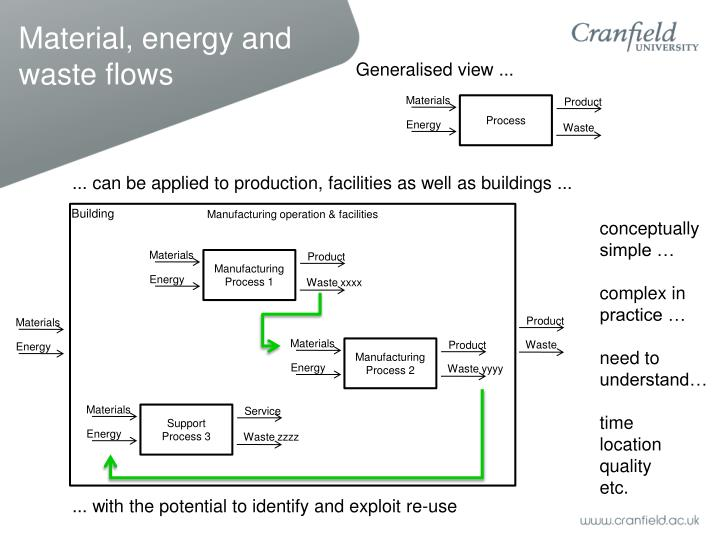 Material, energy and waste flows