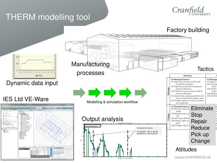THERM modelling tool