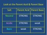 look at the parent acid parent base