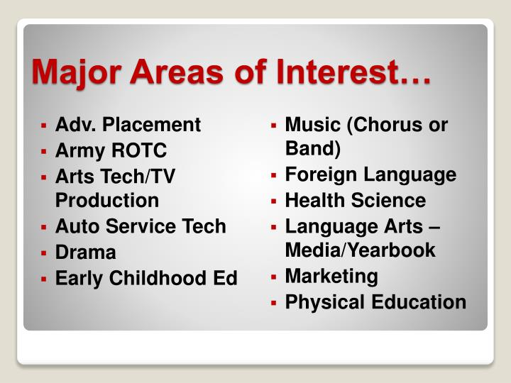 Major Areas of Interest…