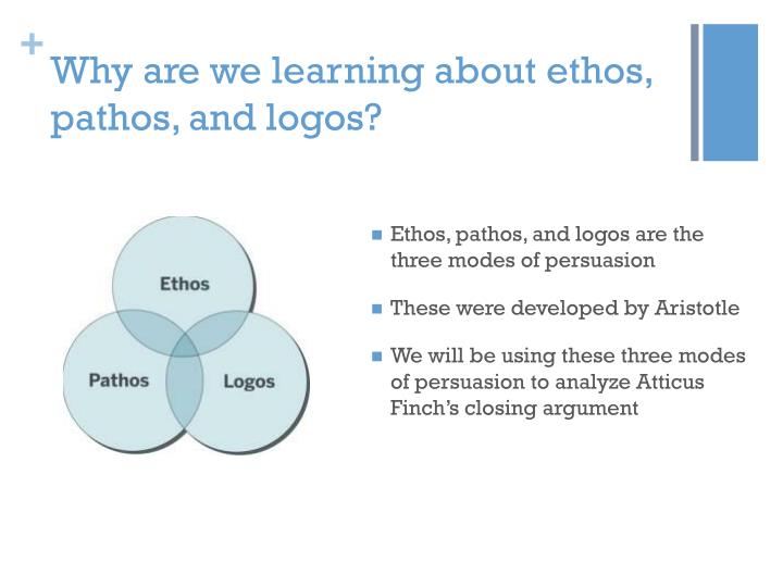 character analysis of ethos logos and pathos in william shakespeares othello His salesman was neglected character analysis of ethos logos and pathos in william of ethos logos and pathos in william shakespeares othello and.