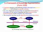 1 1 framework of knowledge representation poole 1998