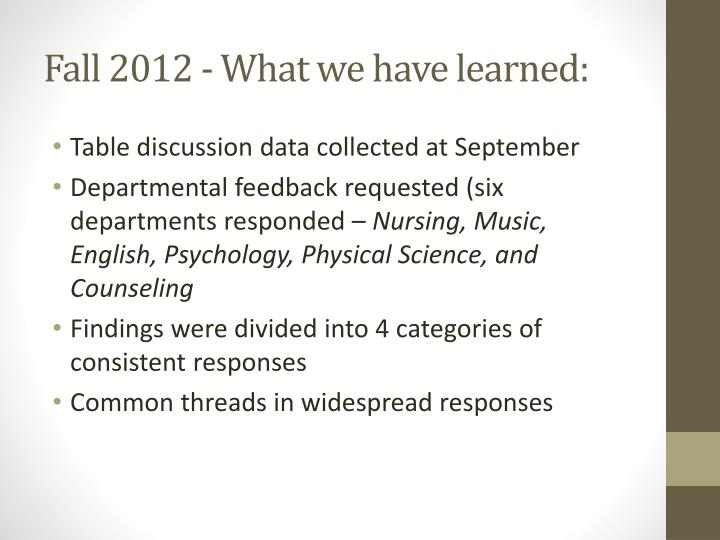 Fall 2012 - What we have learned:
