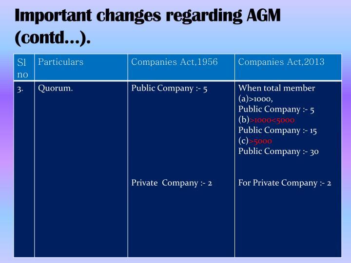 Important changes regarding AGM (contd…).