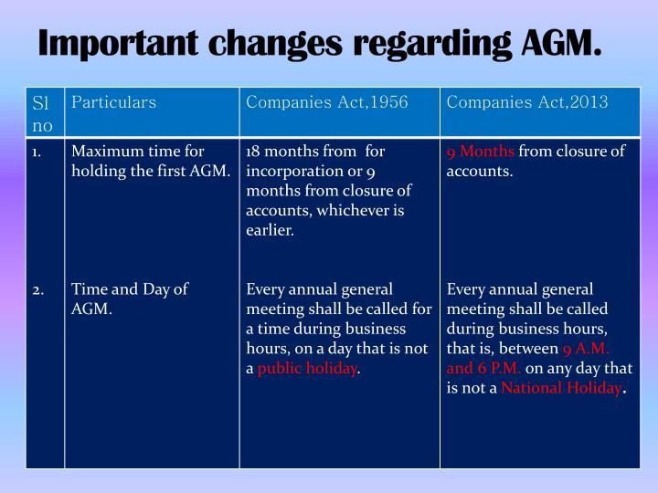 Important changes regarding AGM.