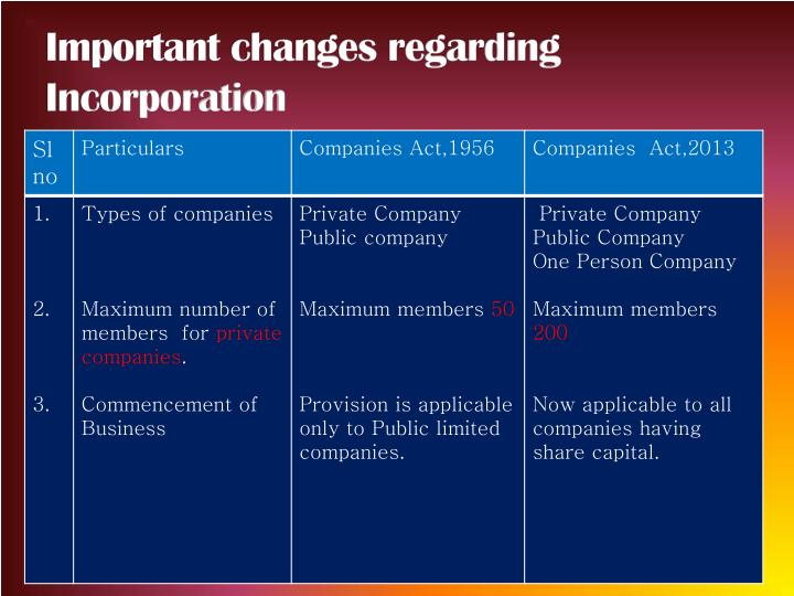 Important changes regarding Incorporation