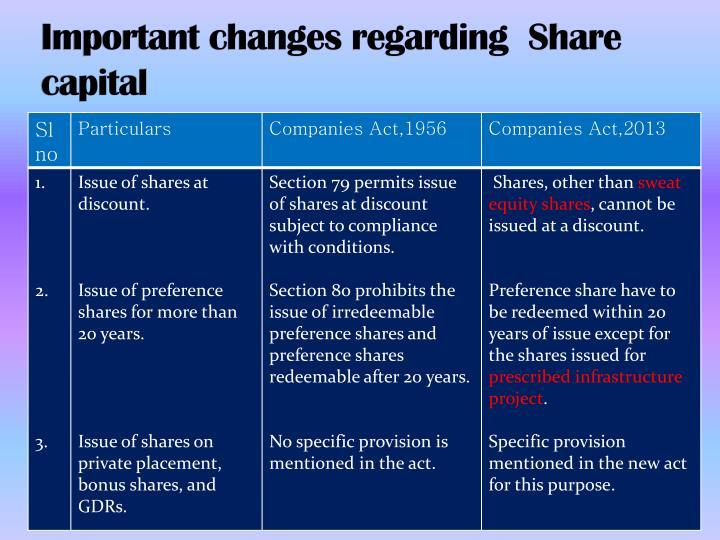 Important changes regarding  Share capital