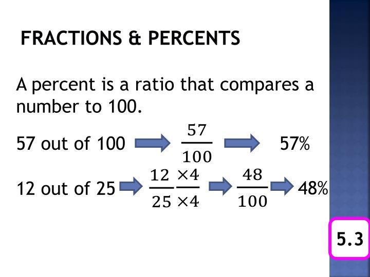 Fractions & percents