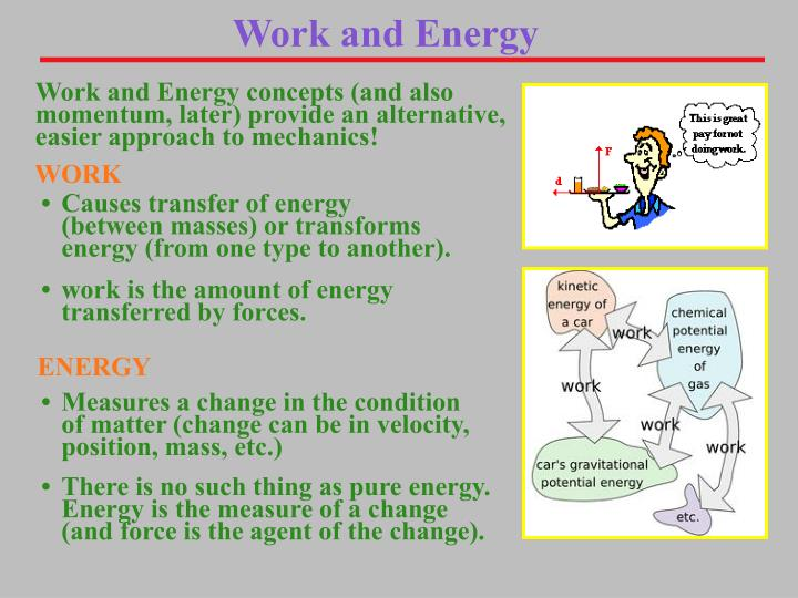 physics lab report work and energy Guidelines for a physics lab reports a laboratory report has three main functions: (1) to provide a record of the experiments and raw data included in the report.