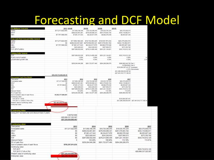Forecasting and DCF Model