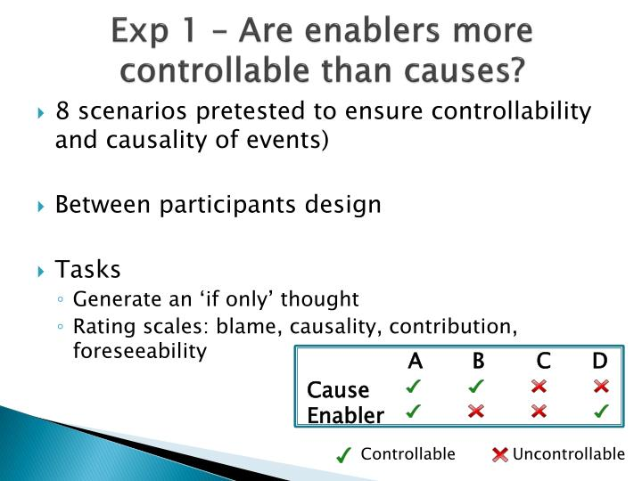 Exp 1 – Are enablers more controllable than causes?