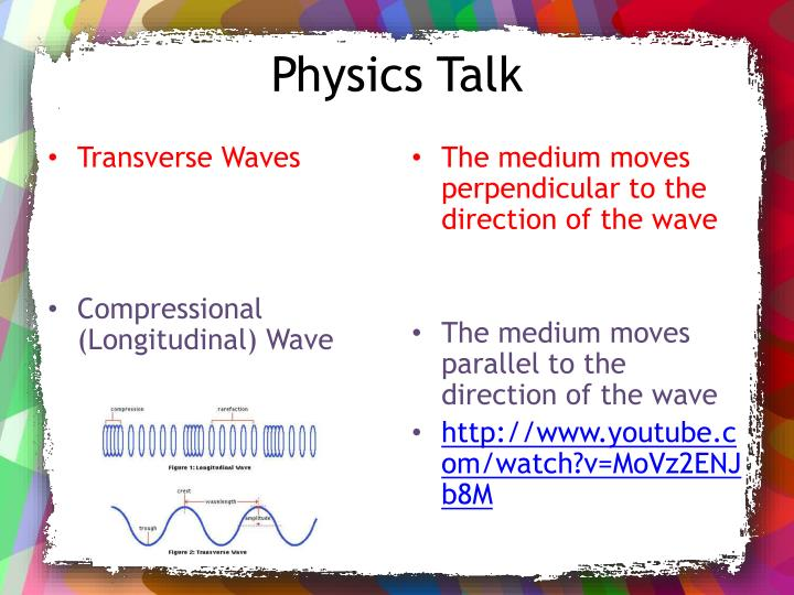 Physics Talk