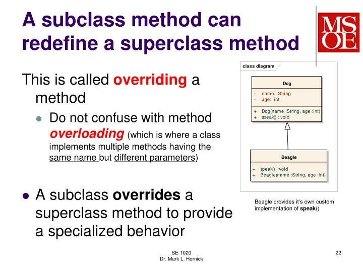 A subclass method can redefine a superclass method