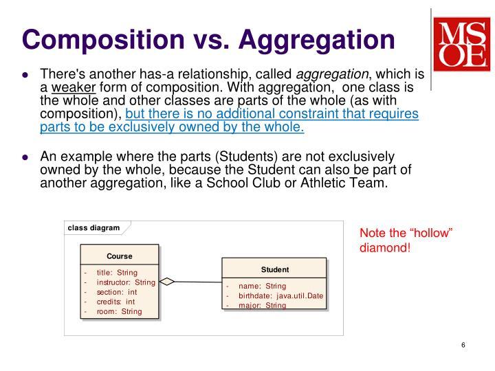 Composition vs. Aggregation