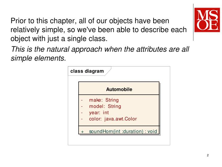 Prior to this chapter, all of our objects have been relatively simple, so we've been able to descri...