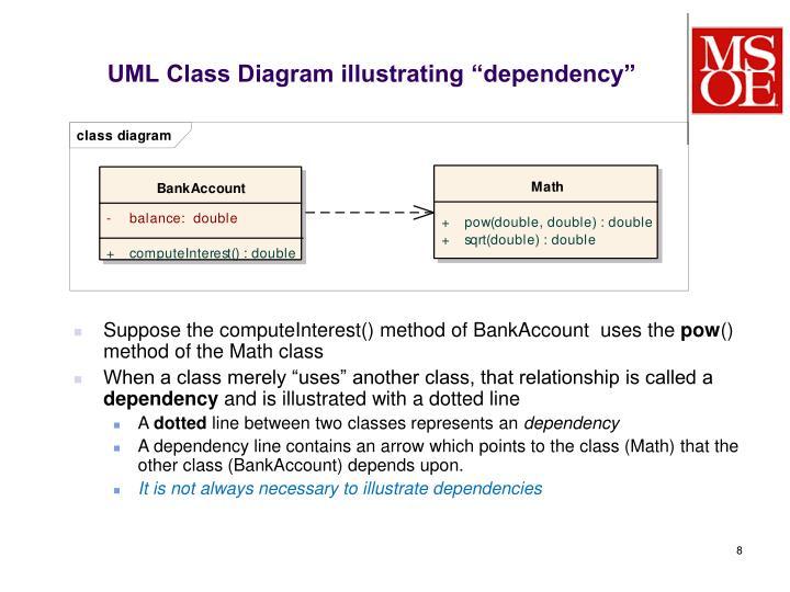"UML Class Diagram illustrating ""dependency"""
