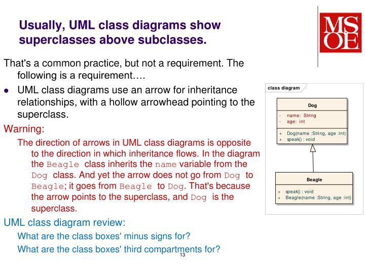 Usually, UML class diagrams show
