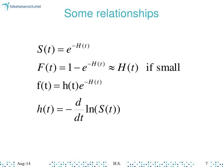 Some relationships