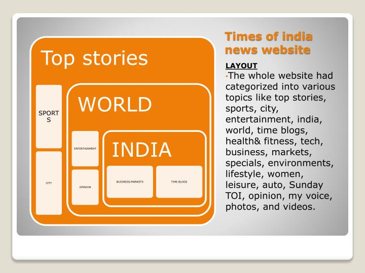 Times of india news website