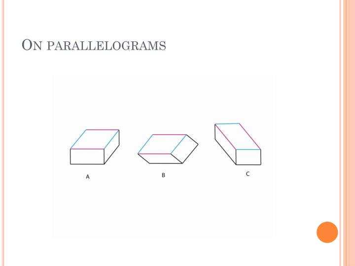 On parallelograms