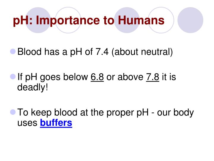 pH: Importance to Humans