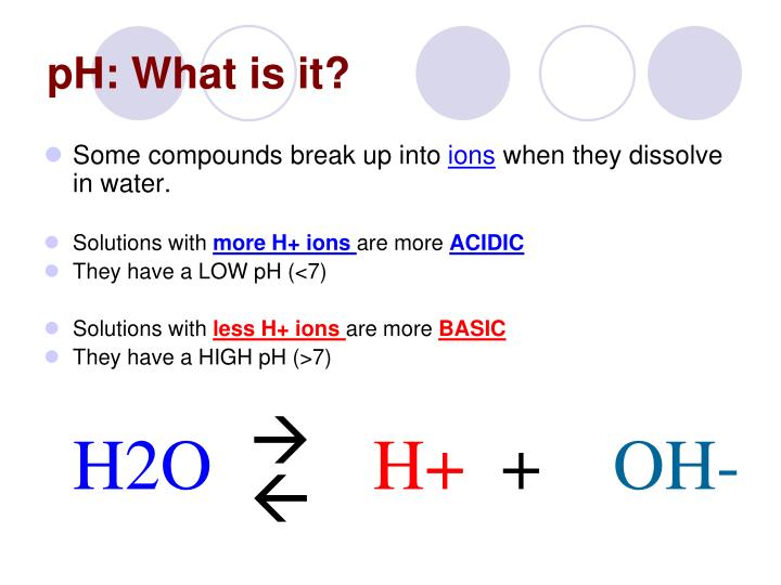 pH: What is it?
