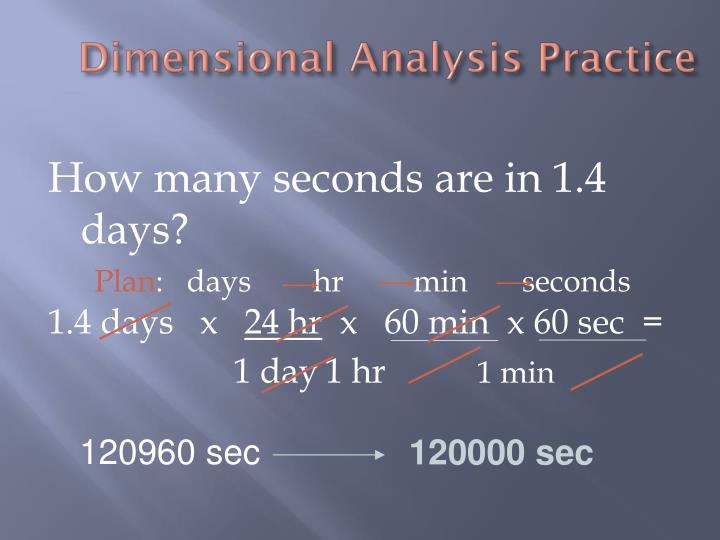 Dimensional Analysis Practice