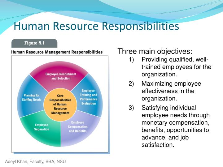 chapter 9 staffing and human resource Human resource management staffing and recruiting during the boom years one of the key areas that the hrm unit works with is the staffing function the third aspect of the staffing and hiring activity is that many hr managers during the boom years advised the line managers to find.