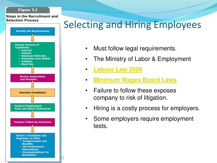 labor management relationship essay Return to content essay on human resource management   hrm human resource management is a separate and specialised function which all managers need to perform the traditional concept of labour welfare and personnel management had to be replaced with human resource management.
