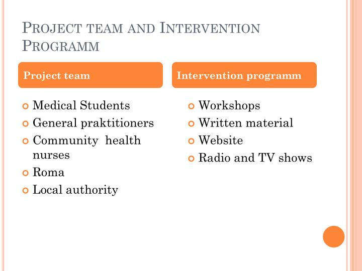 Project team and intervention programm