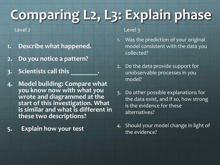 Comparing L2, L3: Explain phase