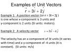 examples of unit vectors