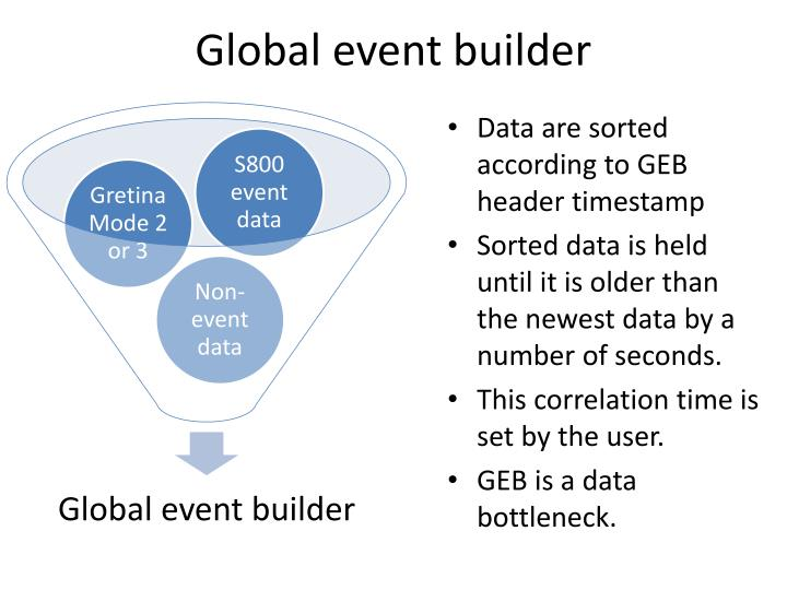Global event builder