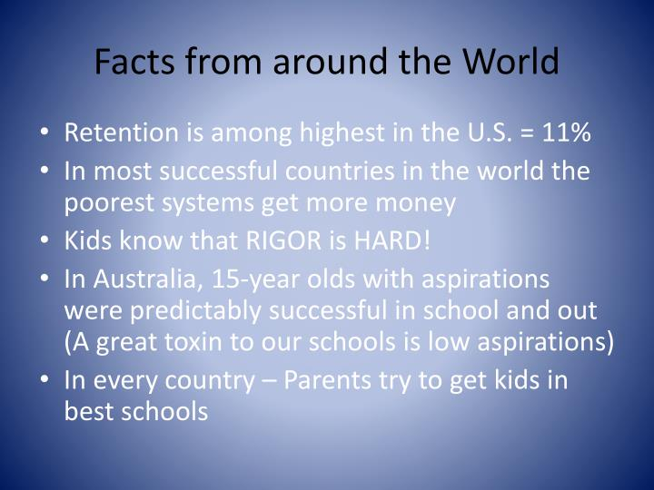 Facts from around the World