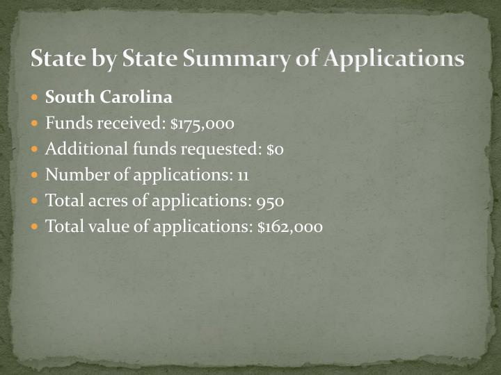 State by State Summary of Applications