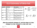 ols estimates of beta hat1