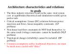 architecture characteristics and relations to goals