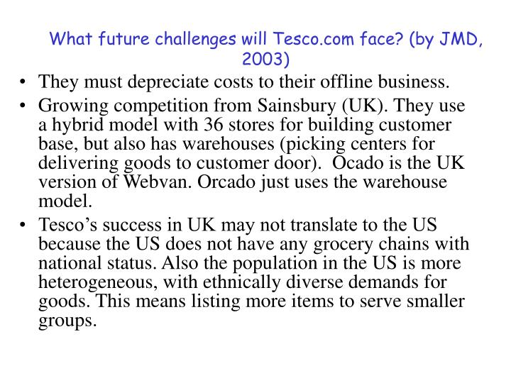 What future challenges will Tesco.com face? (by JMD, 2003)