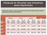problem of relapse and potential drug resistance