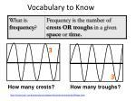 vocabulary to know4