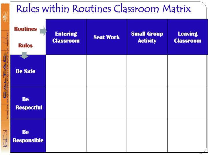 Rules within Routines Classroom Matrix