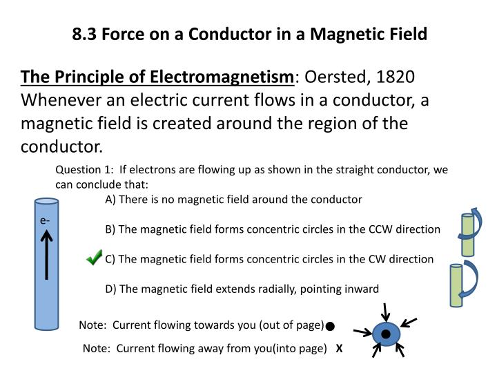 8.3 Force on a Conductor in a Magnetic Field