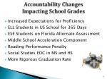 accountability changes impacting school grades
